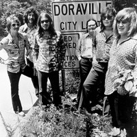 Avatar for the related artist Atlanta Rhythm Section