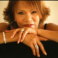 Image of Candi Staton linking to their artist page due to link from them being at the top of the main table on this page