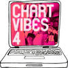 Thumbnail for the Mark Nolan - Chart Vibes, Vol. 4 link, provided by host site